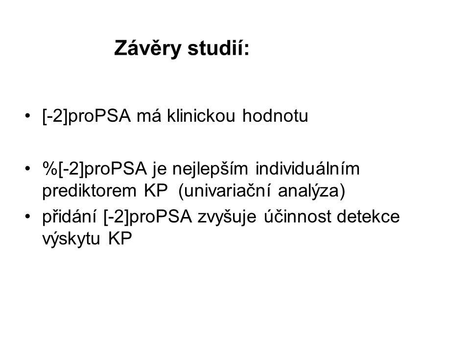 Závěry studií: [-2]proPSA má klinickou hodnotu